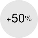 50% bonus na Twist kredit - ikona