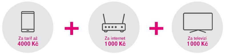 příspěvky za tarif, internet a televizi